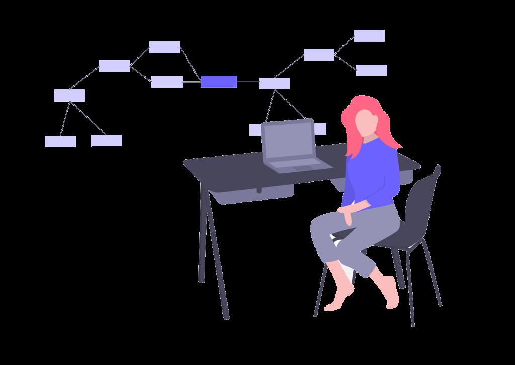 Connectivité GDS